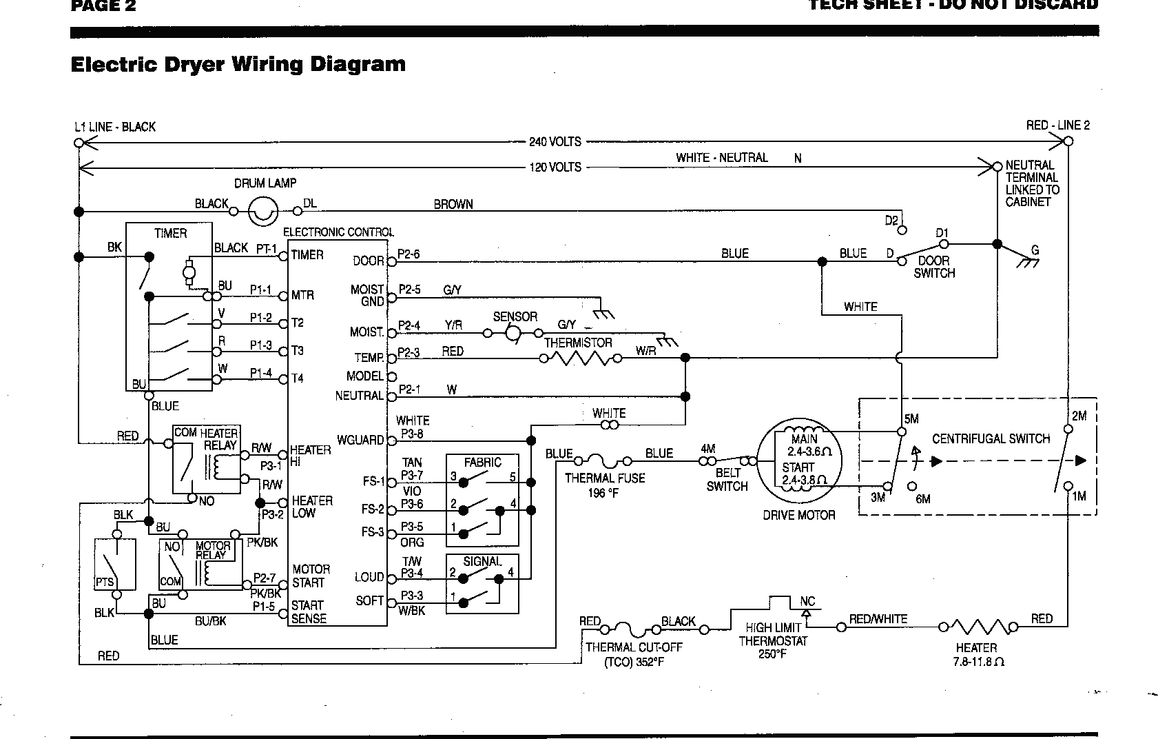 Wiring Diagram For Sears Dryers