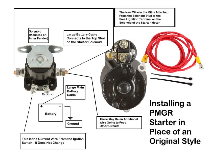 Ford Mini Starter Solenoid Wiring Diagram Center Wiring Diagram Site Detail Site Detail Iosonointersex It