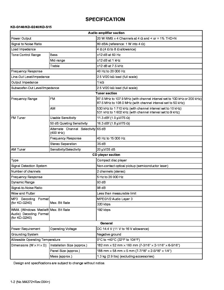 SF_0416] Jvc Car Audio Wiring Diagram Kd G342 Schematic WiringSapebe Xeira Diog Dupl Rine Inifo Pap Mohammedshrine Librar Wiring 101