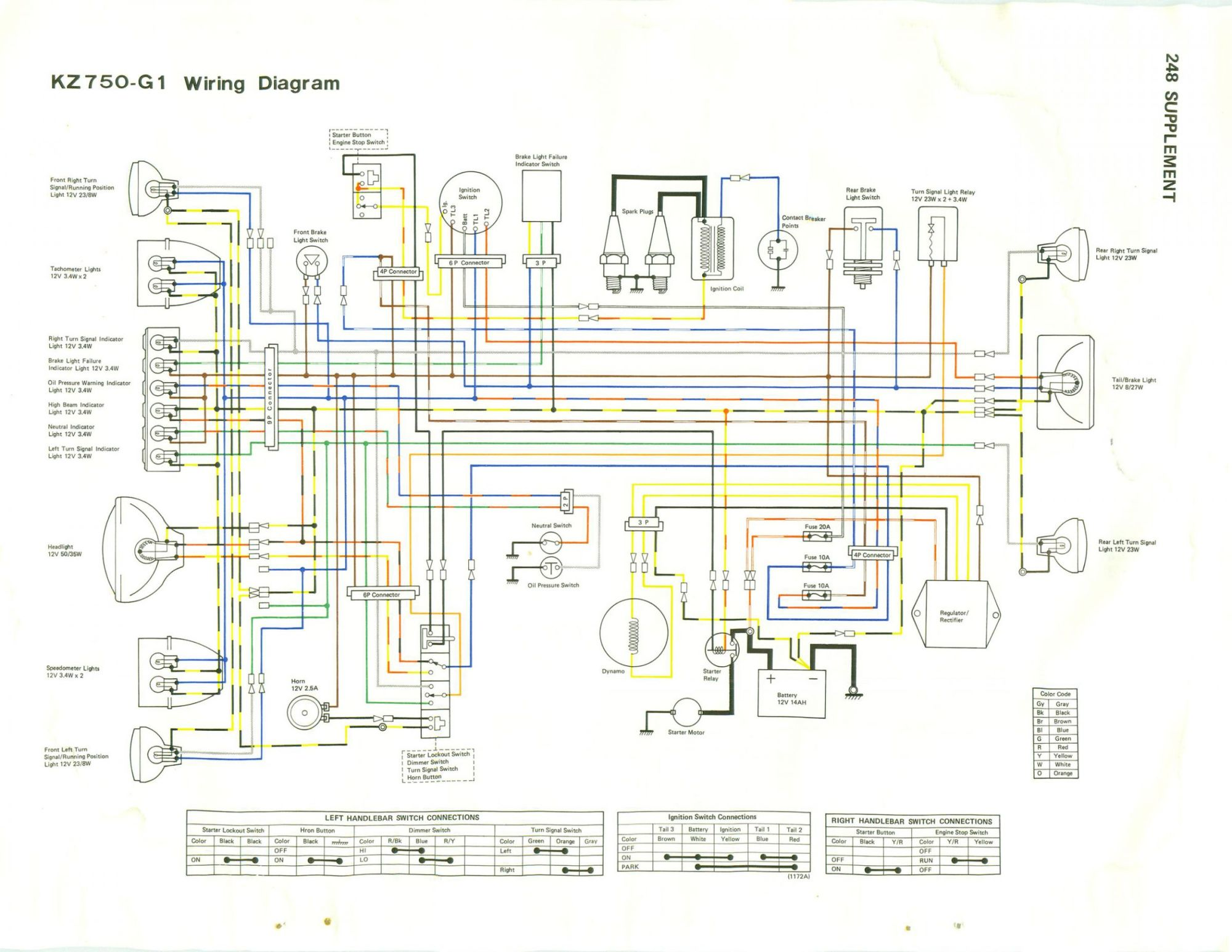 NE_8324] Kawasaki 750 Sts Jet Ski Wiring Diagram Download DiagramOxyl Ittab Olyti Joami Sand Chim Oxyl Targ Phae Ariot Verr Vira  Mohammedshrine Librar Wiring 101