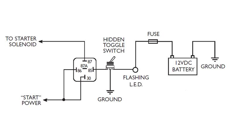 Wiring Diagram Aircond Kereta