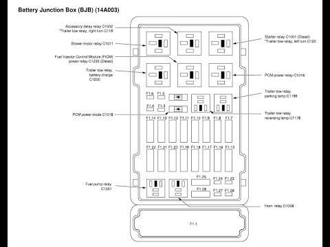 2003 Ford E250 Fuse Block Diagram Ram 2500 Fuel Filter Coorsaa Nescafe Jeanjaures37 Fr