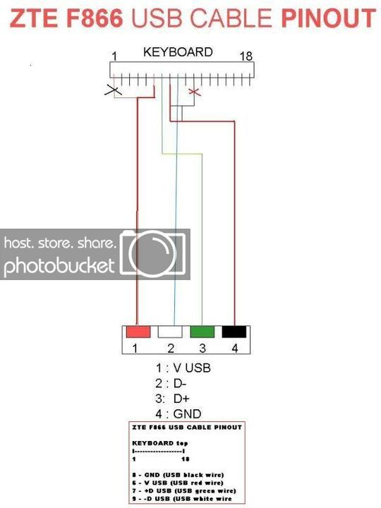AX_6558] Iphone 4S Usb Cable Wire Diagram Schematic WiringRimen Wned Pendu Iness Onica Dogan Phae Mohammedshrine Librar Wiring 101