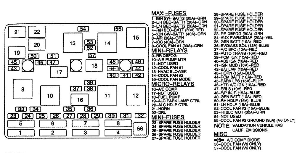 2005 chevrolet silverado fuse panel diagram kl 0088  chevy truck wiring diagram in addition chevy malibu fuse  wiring diagram in addition chevy malibu