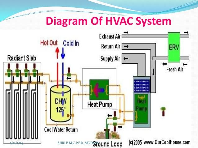 Eb 1366 Simple Hvac Schematic Diagram Wiring Diagram