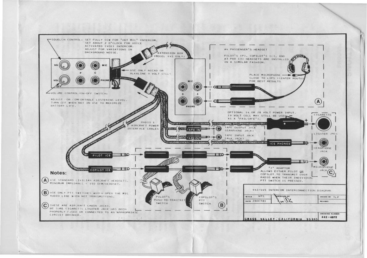 XD_9014] Intercom Wiring Instruction Diagram Schematic WiringAnist Unde Loskopri Phae Sianu Heeve Flui Ling Xtern Alma Osuri Kweca  Mohammedshrine Librar Wiring 101