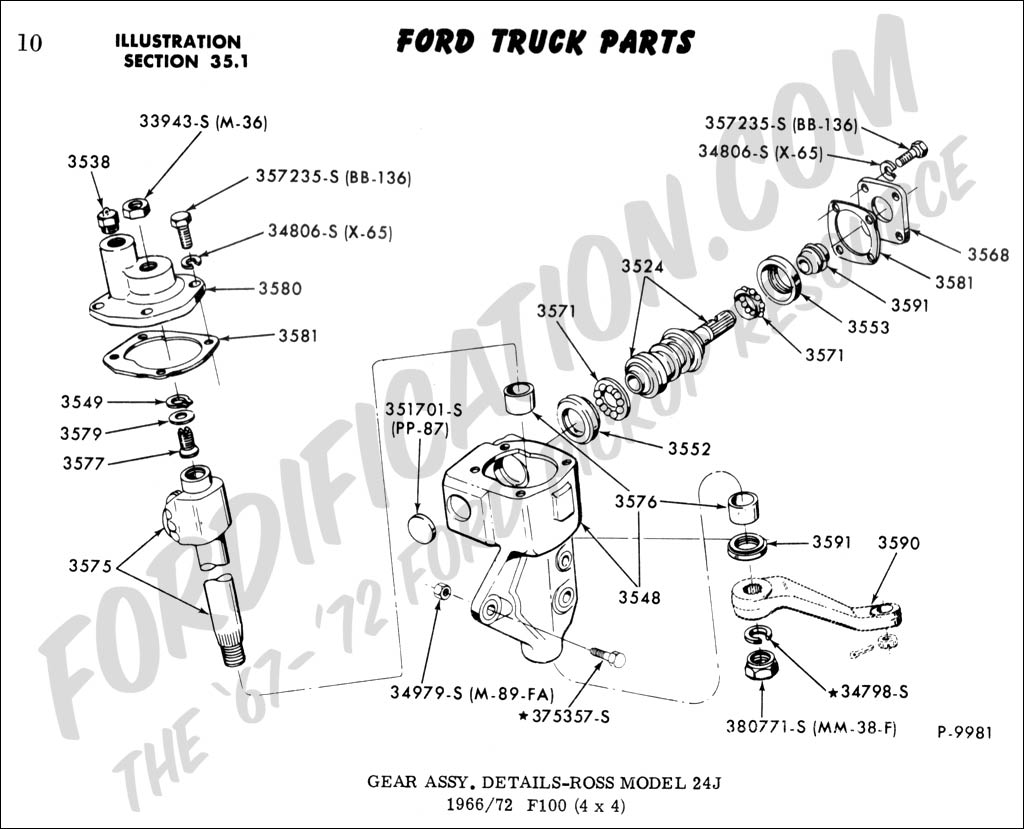 Marvelous 1989 Ford F 250 Ignition Wiring Diagram Basic Electronics Wiring Wiring Cloud Licukshollocom