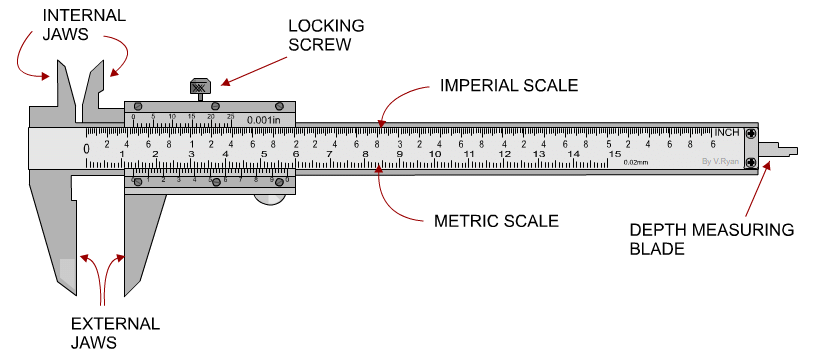 mz_8327] neat diagram of vernier caliper schematic wiring  amenti scata mecad favo mohammedshrine librar wiring 101
