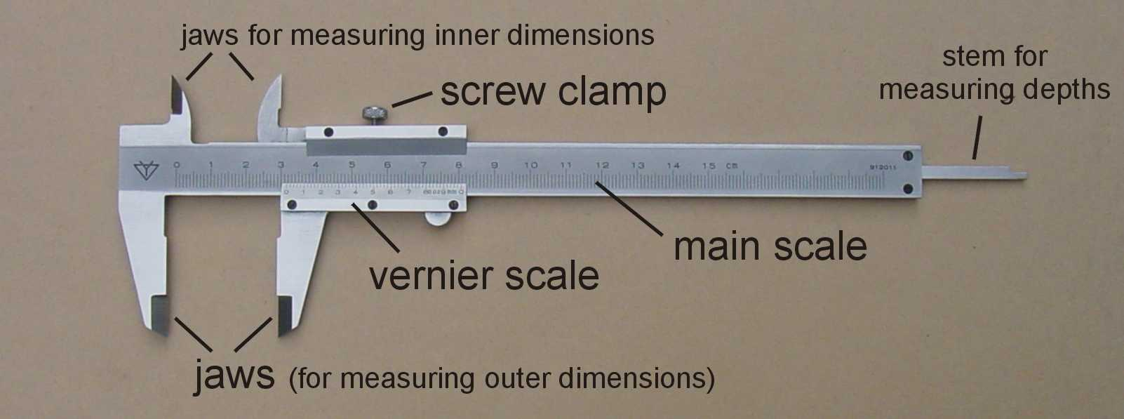 Stupendous How To Read A Vernier Caliper Mini Physics Learn Physics Online Wiring Cloud Ittabisraaidewilluminateatxorg