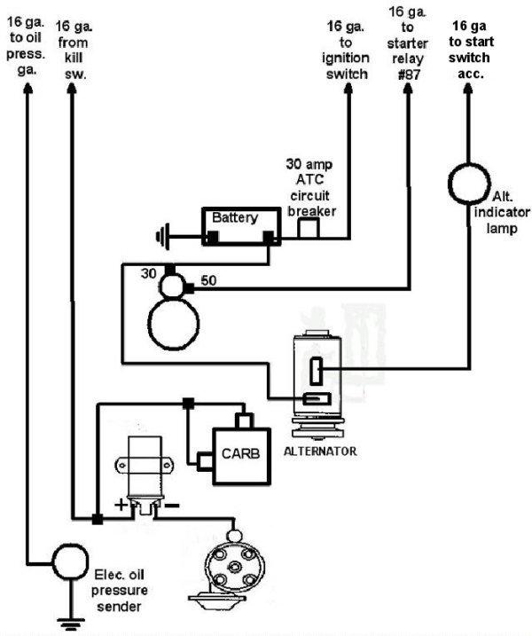 wiring harness for dune buggy - ferarri.www.gua-treppen.de  diagram source