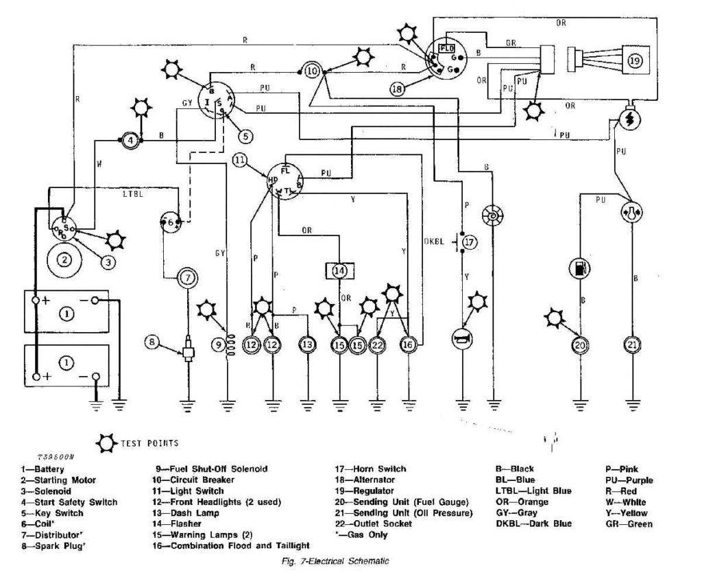 CR_4400] John Deere 7410 Wiring Diagram Wiring DiagramVell Usnes Kweca Tran Vira Favo Mohammedshrine Librar Wiring 101
