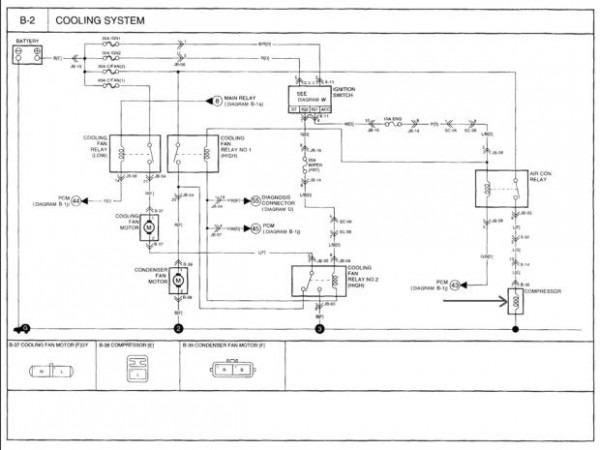 [DIAGRAM_3US]  AS_0073] Kia Sedona Wiring Free Diagram | 2004 Kia Sedona Engine Wiring Diagram |  | Atota Phan Hyedi Mohammedshrine Librar Wiring 101