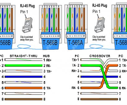 Fine Cat 6 Wiring Diagram 568A Or 568B Creative Cat 6 Wiring Standards Wiring Cloud Waroletkolfr09Org