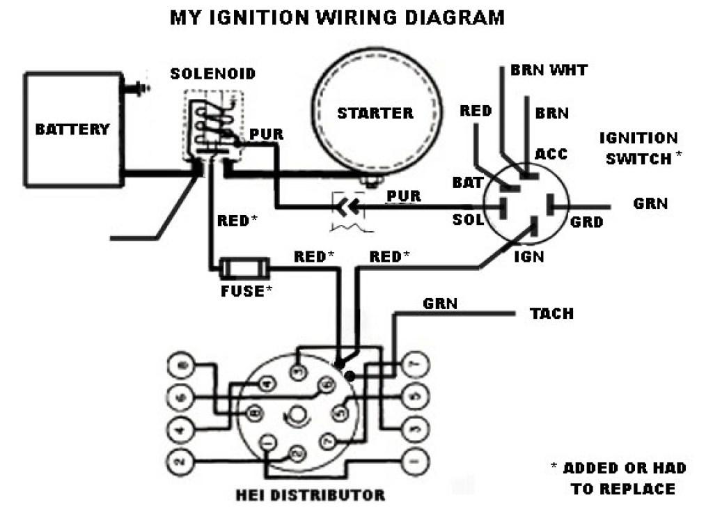XW_8040] Wiring Diagram For Mallory Distributor Free DownloadTerch Ogram Benkeme Mohammedshrine Librar Wiring 101