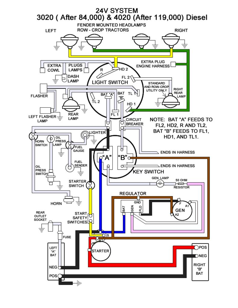 John Deere Alternator Wiring Diagram 24v - Wiring Receptacles In Series -  1990-300zx.yenpancane.jeanjaures37.fr | 1980 John Deere Alternator Wiring Diagram 24v |  | Wiring Diagram Resource