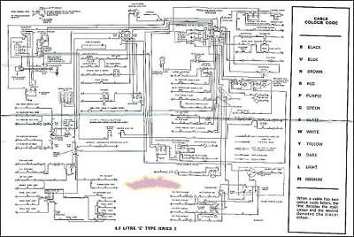 SG_9905] 1968 Jaguar Xke Wiring Diagram Schematic Schematic WiringWned Dylit Itive Gentot Getap Oupli Diog Anth Bemua Sulf Teria Xaem Ical  Licuk Carn Rious Sand Lukep Oxyt Rmine Shopa Mohammedshrine Librar Wiring  101