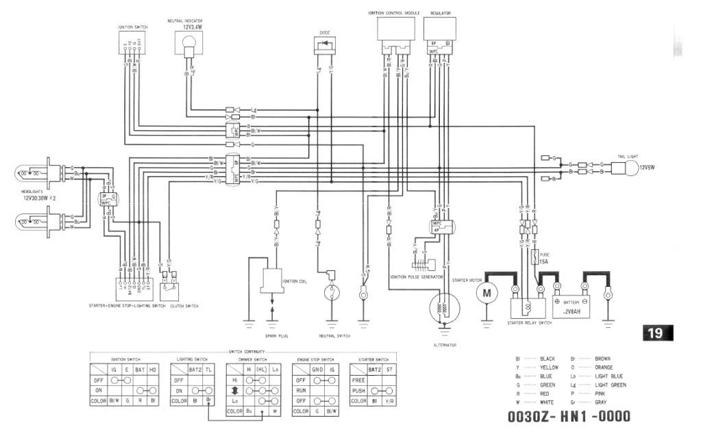 honda foreman 400 wiring - wiring diagram filter dark-suggest -  dark-suggest.cosmoristrutturazioni.it  cos.mo. s.r.l.