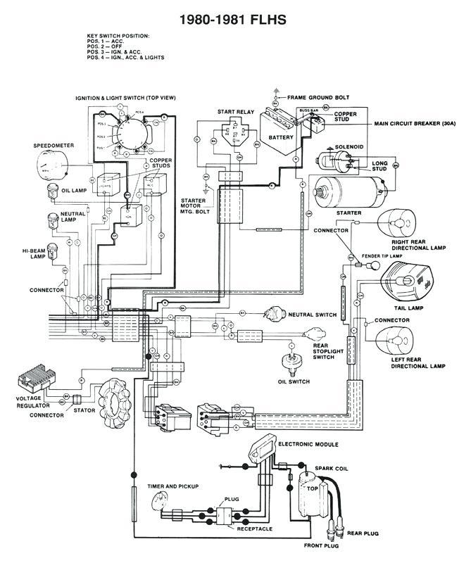 81 harley davidson wiring diagram | skip-avant-garde wiring diagram value -  skip-avant-garde.besmarteatsushiko.it  besmarteatsushiko.it
