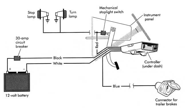 [SCHEMATICS_4CA]  OE_5713] Trailer Wiring Diagram On Electric Trailer Brake Controller Wiring | Wiring Diagram For Brake Controller |  | Ogram Benkeme Mohammedshrine Librar Wiring 101