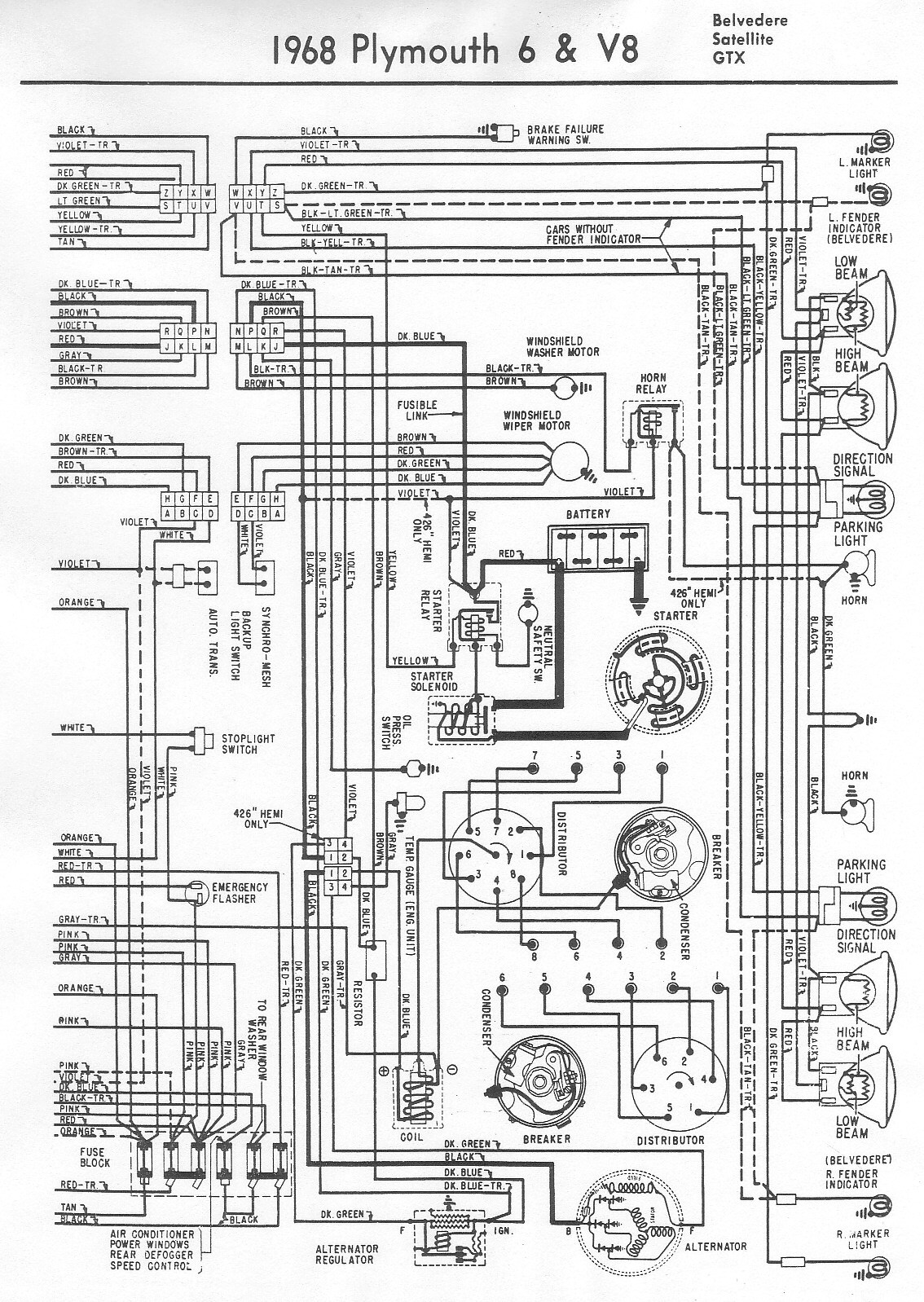 Astounding 1968 Plymouth Gtx Wiring Diagram Wiring Diagram Data Schema Wiring Cloud Faunaidewilluminateatxorg