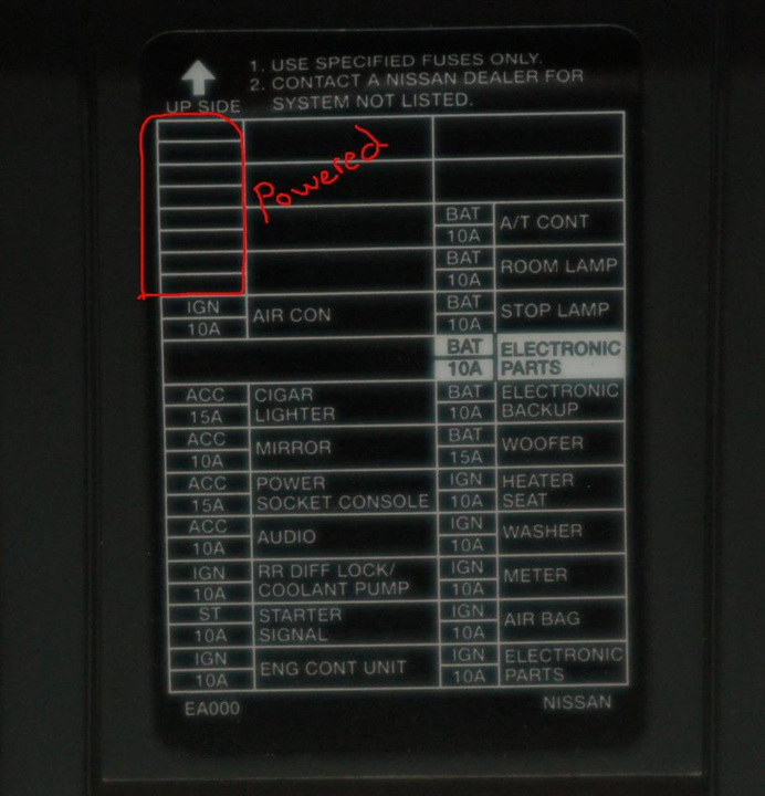 Fine 2007 Nissan Quest Fuse Box Electrical Wiring Diagram Symbols Wiring Cloud Eachirenstrafr09Org