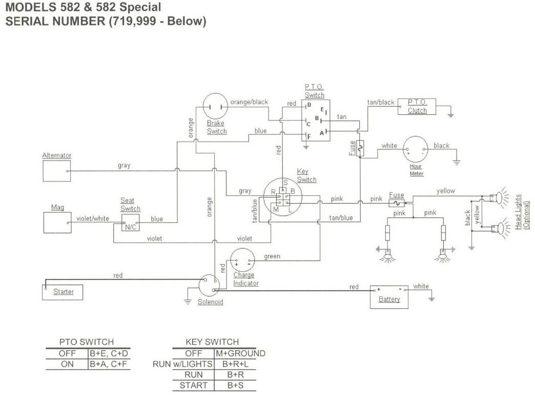 peugeot 107 wiring diagram nz 2969  international cub cadet 107 wiring diagram wiring diagram  international cub cadet 107 wiring