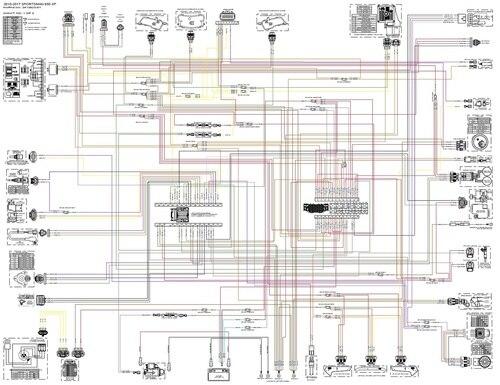 bb_3674] scrambler 850 wiring diagram  unho benkeme mohammedshrine librar wiring 101