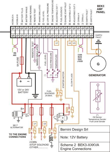 xb3776 100 kva generator control panel wiring diagram