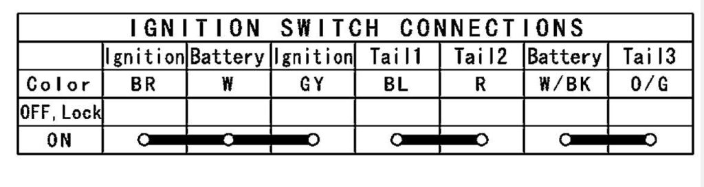wiring diagram for 85 kawasaki ninja 6 sg 5936  kawasaki ninja 250 ignition switch wiring diagram  kawasaki ninja 250 ignition switch