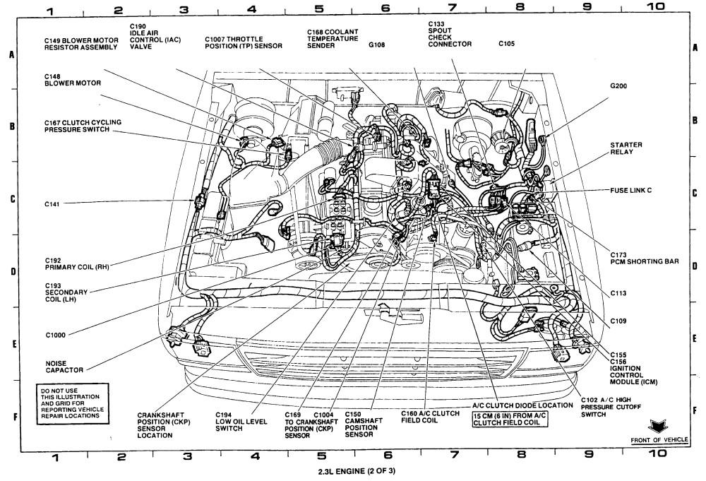 1994 honda accord engine diagram - harley sd sensor wiring diagram -  furnaces.tukune.jeanjaures37.fr  wiring diagram resource