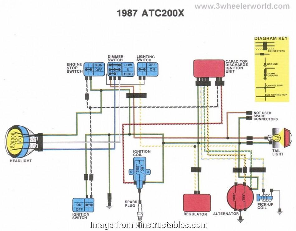 Yamaha Rxz 135 Wiring Diagram