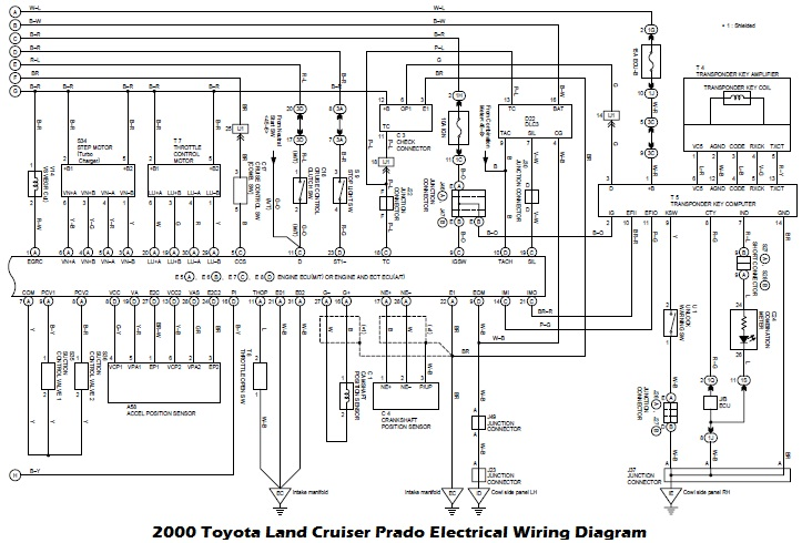 mm2186 hiace wiring diagram free diagram