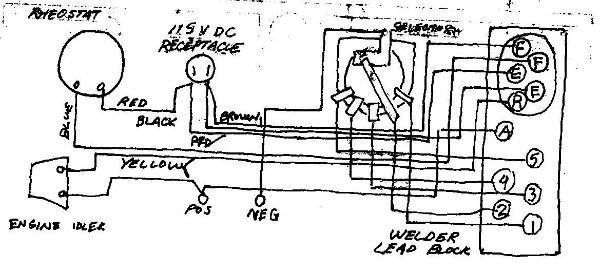 Pleasing Sa 200 Wiring Diagram Wiring Diagram B2 Wiring Cloud Loplapiotaidewilluminateatxorg