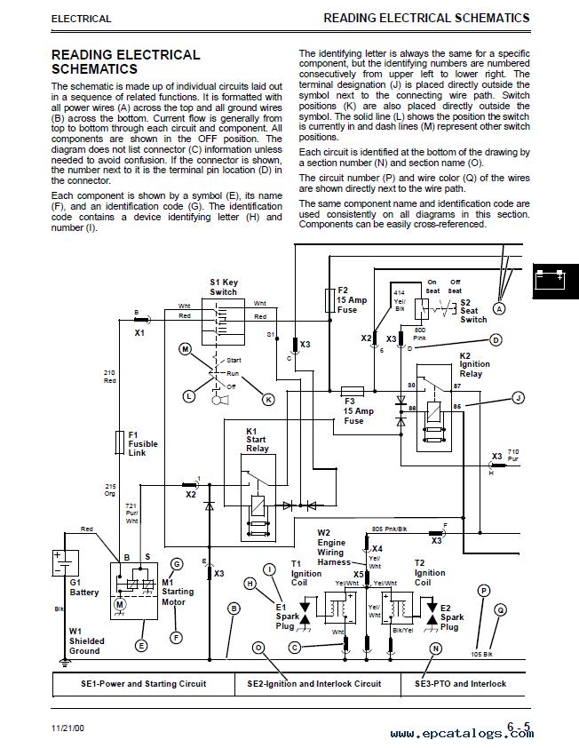 [SCHEMATICS_48DE]  NK_8665] Scotts L1742 Wiring Diagram Wiring Diagram   Wiring Diagram For Scotts Lawn Mower      Xrenket Swas Reda Taliz Bocep Mohammedshrine Librar Wiring 101