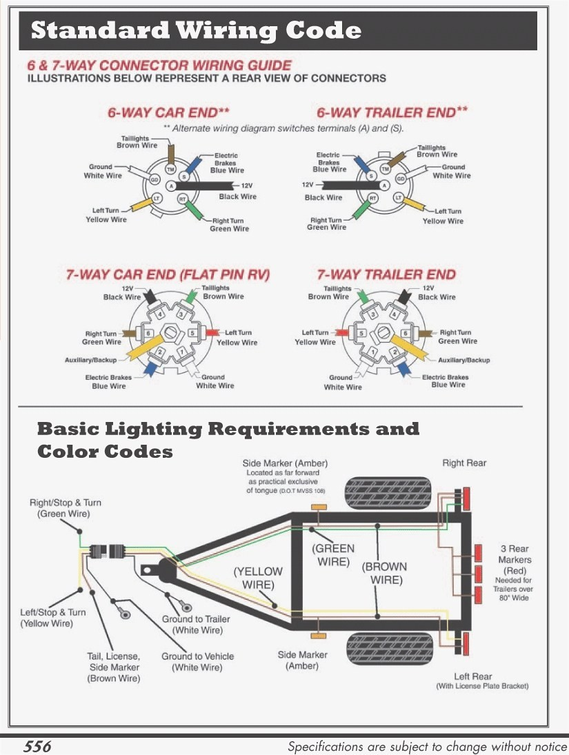 Aw 7524 Wiring Diagram For Trailer Plug 6 Way Download Diagram
