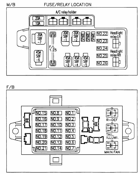[DIAGRAM_38IU]  LR_3235] 1995 Subaru Impreza Fuse Box | 97 Subaru Impreza Fuse Box Diagram |  | Sapre Cajos Mohammedshrine Librar Wiring 101