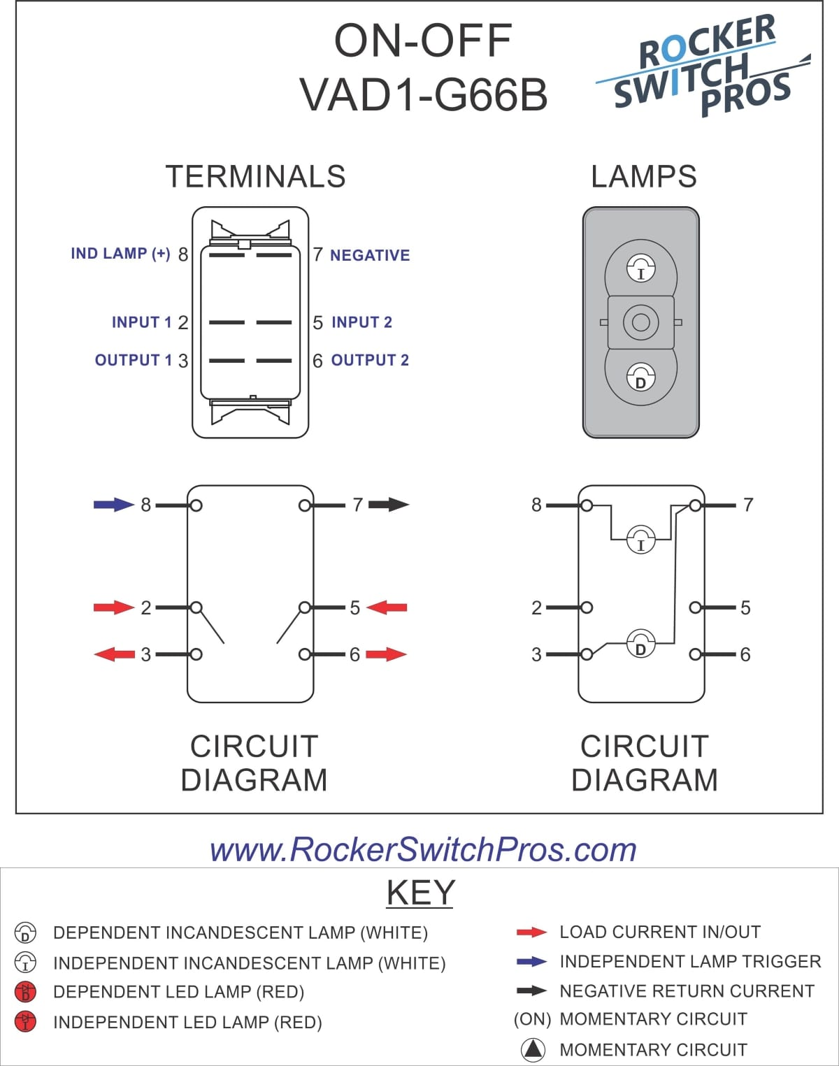 AL_9512] Hy29H Toggle Switch Wiring Diagram Wiring Diagram | Hy29h Toggle Switch Wiring Diagram |  | Librar Wiring 101