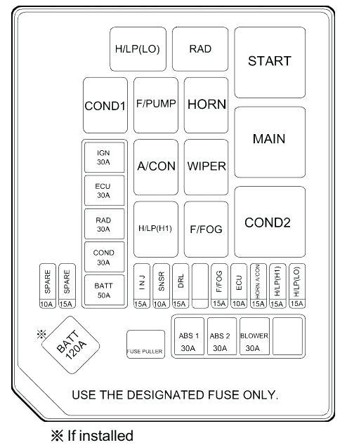 Hyundai Coupe Fuse Box Layout - Wiring Diagram Data way-process -  way-process.portorhoca.it | Hyundai Getz Fuse Box Layout |  | way-process.portorhoca.it