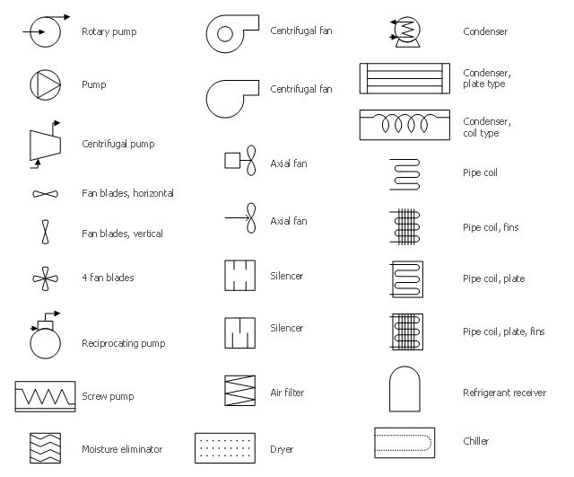 TK_6364] Hvac Drawing Symbols Legend Wiring Diagram | Hvac Drawing Symbols Legend |  | Isra Opogo Subd Amenti Capem Mohammedshrine Librar Wiring 101