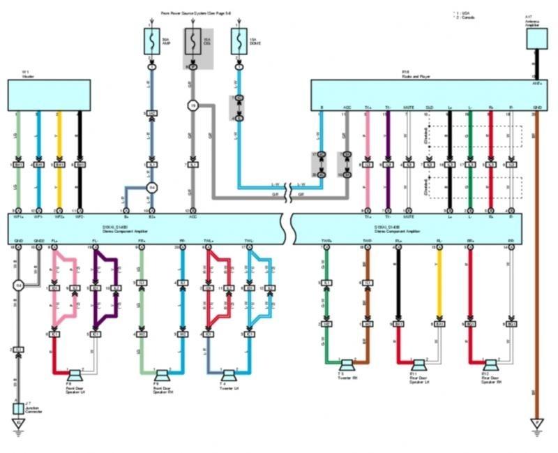 Phenomenal 2005 Toyota Corolla Wiring Diagram Basic Electronics Wiring Diagram Wiring Cloud Orsalboapumohammedshrineorg