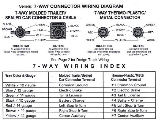 2006 Dodge Trailer Wiring Diagram 04 Pacifica Wiring Diagram Free Picture Schematic Viiintage Bmw In E46 Jeanjaures37 Fr
