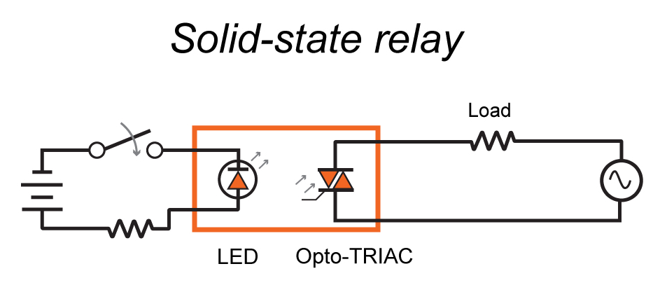 Amazing The Basics Of Ssrs Solid State Relays The Switching Device Wiring Cloud Licukshollocom