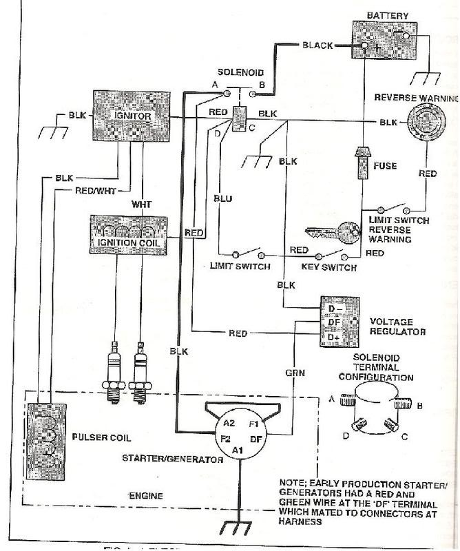 94 Ezgo Wiring Diagram Wiring Diagram Central Central Associazionegenius It