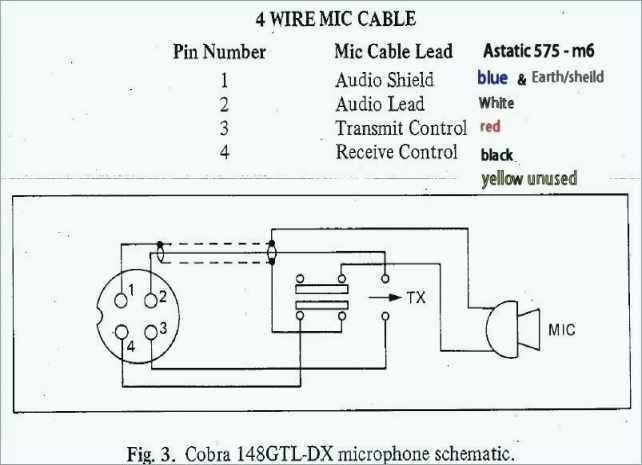 Bearcat Cb Radio Microphone Wiring Diagram - Electrical Wiring Diagram Bmw  E39 - fisher-wire.yenpancane.jeanjaures37.fr | Bearcat Cb Radio Microphone Wiring Diagram |  | Wiring Diagram Resource