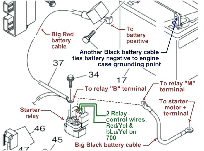 2003 Raptor 660 Wiring Diagram