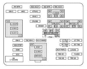 [DIAGRAM_5UK]  DN_8140] Hummer H2 Fuse Box Location Free Diagram | 2006 Hummer H2 Fuse Box |  | Exmet Omit Ndine Garna Mohammedshrine Librar Wiring 101