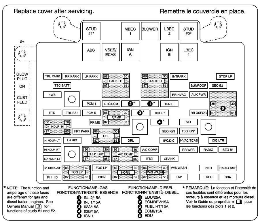 2000 hummer h1 wiring diagram 1996 hummer fuse box e1 wiring diagram  1996 hummer fuse box e1 wiring diagram