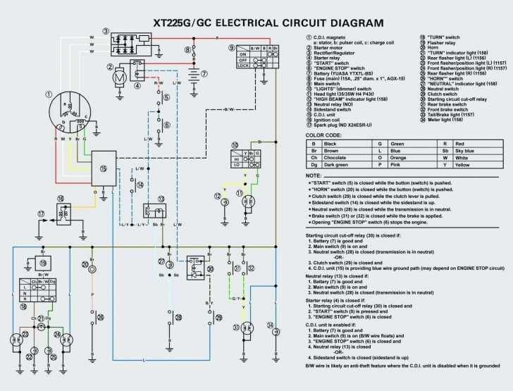 06 yamaha kodiak wiring diagram   wiring diagrams fate put  wiring diagram library