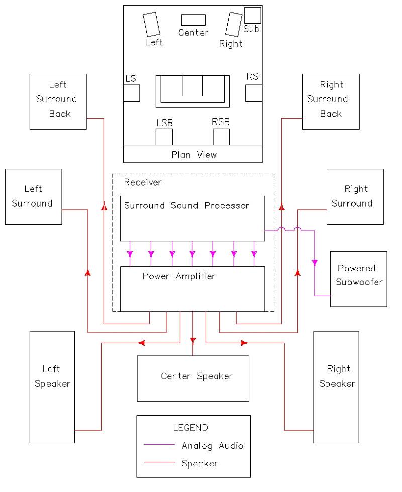 Awe Inspiring Home Stereo Wiring Diagram Basic Electronics Wiring Diagram Wiring Cloud Ittabisraaidewilluminateatxorg