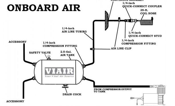 RC_1039] Kleinn Air Horn Wiring Diagram Wiring Diagram For Air Horns Using  Download DiagramViewor Xero Mohammedshrine Librar Wiring 101